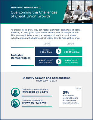 Infographic: Overcoming the Challenges of Credit Union Growth